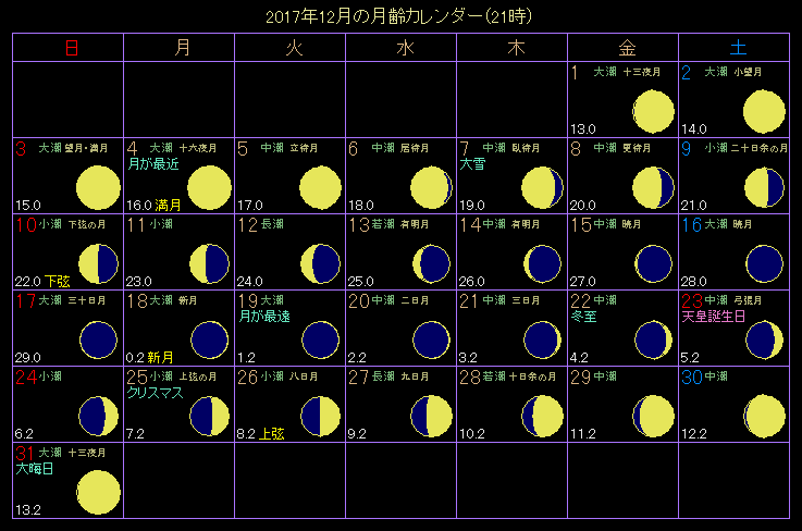 NHK総合を常に実況し続けるスレ 140104 あらかわ YouTube動画>1本 ->画像>78枚